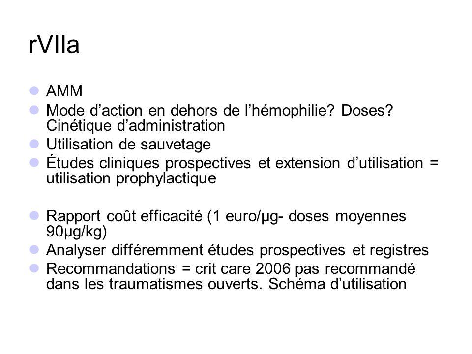 rVIIa AMM Mode daction en dehors de lhémophilie? Doses? Cinétique dadministration Utilisation de sauvetage Études cliniques prospectives et extension