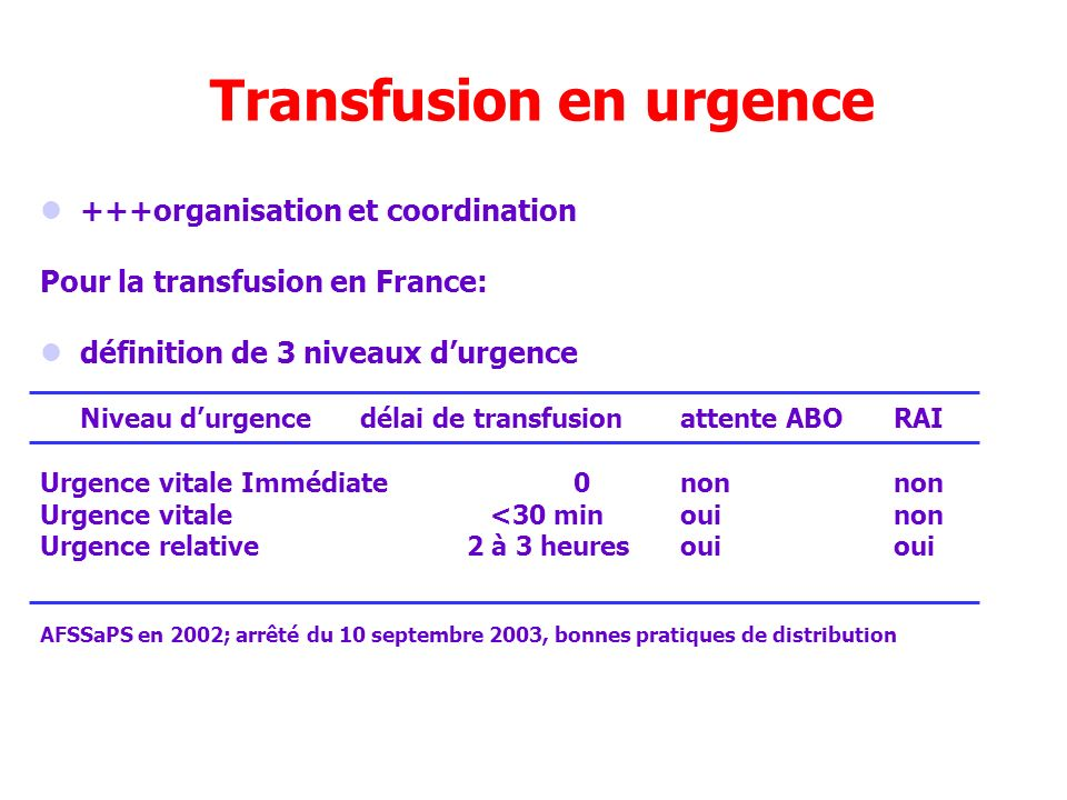 Transfusion en urgence +++organisation et coordination Pour la transfusion en France: définition de 3 niveaux durgence Niveau durgencedélai de transfu