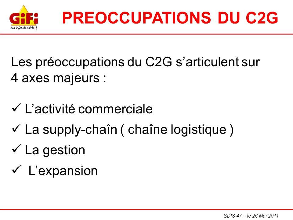 SDIS 47 – le 26 Mai 2011 Les préoccupations du C2G sarticulent sur 4 axes majeurs : Lactivité commerciale La supply-chaîn ( chaîne logistique ) La ges