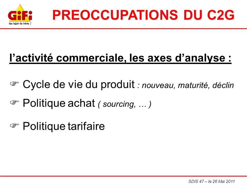 SDIS 47 – le 26 Mai 2011 lactivité commerciale, les axes danalyse : Cycle de vie du produit : nouveau, maturité, déclin Politique achat ( sourcing, …