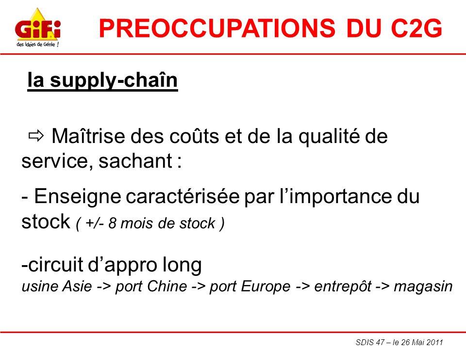SDIS 47 – le 26 Mai 2011 la supply-chaîn Maîtrise des coûts et de la qualité de service, sachant : - Enseigne caractérisée par limportance du stock (