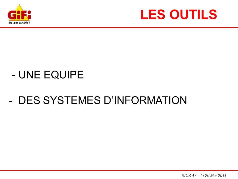 SDIS 47 – le 26 Mai 2011 - UNE EQUIPE - DES SYSTEMES DINFORMATION LES OUTILS