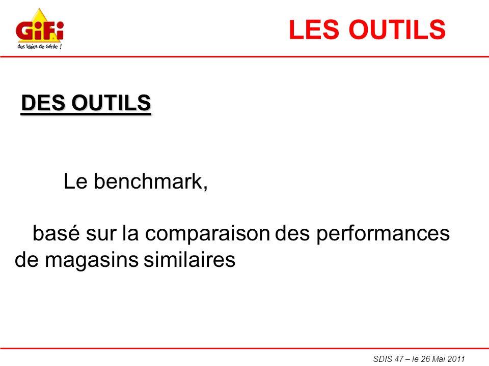 SDIS 47 – le 26 Mai 2011 DES OUTILS Le benchmark, basé sur la comparaison des performances de magasins similaires LES OUTILS