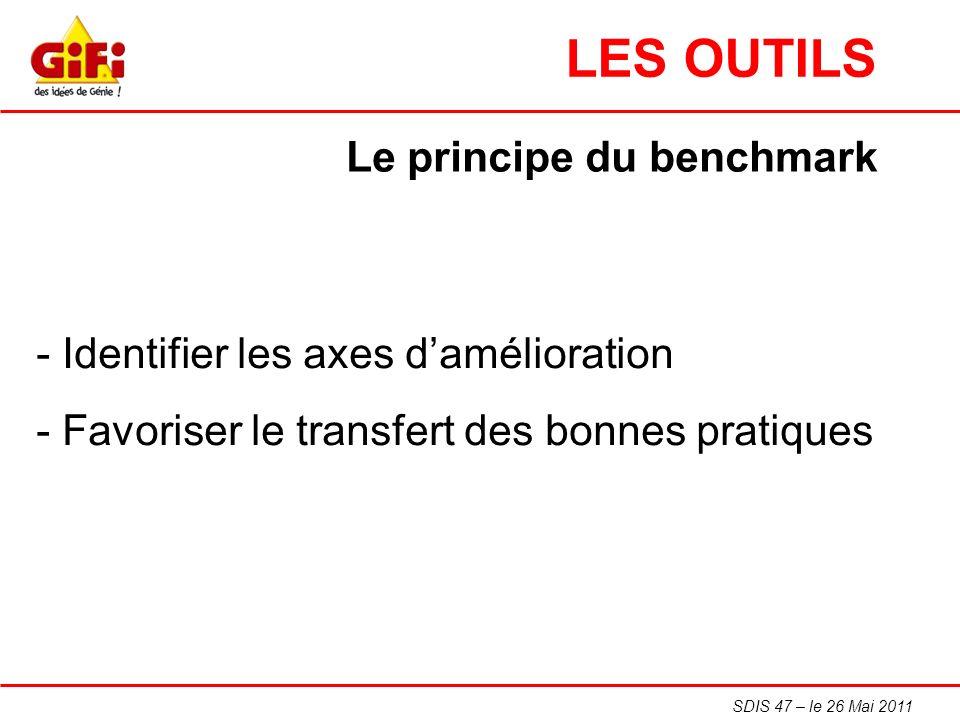 SDIS 47 – le 26 Mai 2011 Le principe du benchmark LES OUTILS - Identifier les axes damélioration - Favoriser le transfert des bonnes pratiques