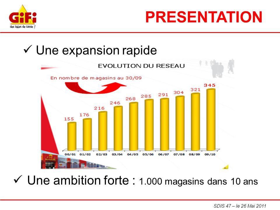 SDIS 47 – le 26 Mai 2011 Une expansion rapide PRESENTATION Une ambition forte : 1.000 magasins dans 10 ans