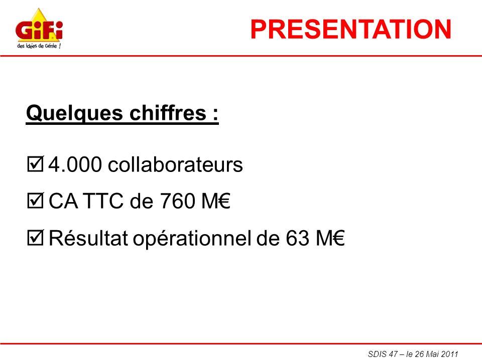 SDIS 47 – le 26 Mai 2011 Quelques chiffres : 4.000 collaborateurs CA TTC de 760 M Résultat opérationnel de 63 M PRESENTATION