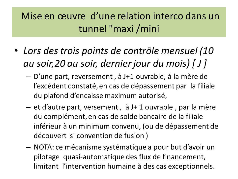 Mise en œuvre dune relation interco dans un tunnel