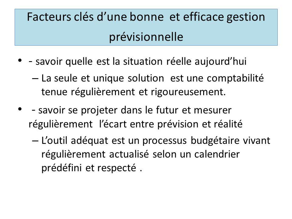 Facteurs clés dune bonne et efficace gestion prévisionnelle - savoir quelle est la situation réelle aujourdhui – La seule et unique solution est une comptabilité tenue régulièrement et rigoureusement.