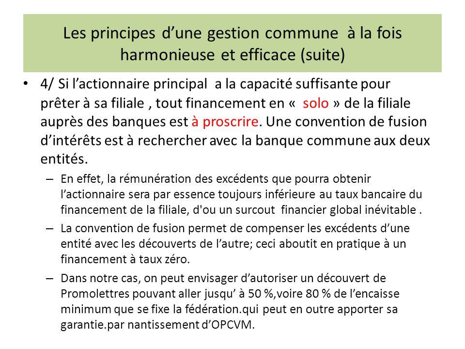 Les principes dune gestion commune à la fois harmonieuse et efficace (suite) 4/ Si lactionnaire principal a la capacité suffisante pour prêter à sa filiale, tout financement en « solo » de la filiale auprès des banques est à proscrire.