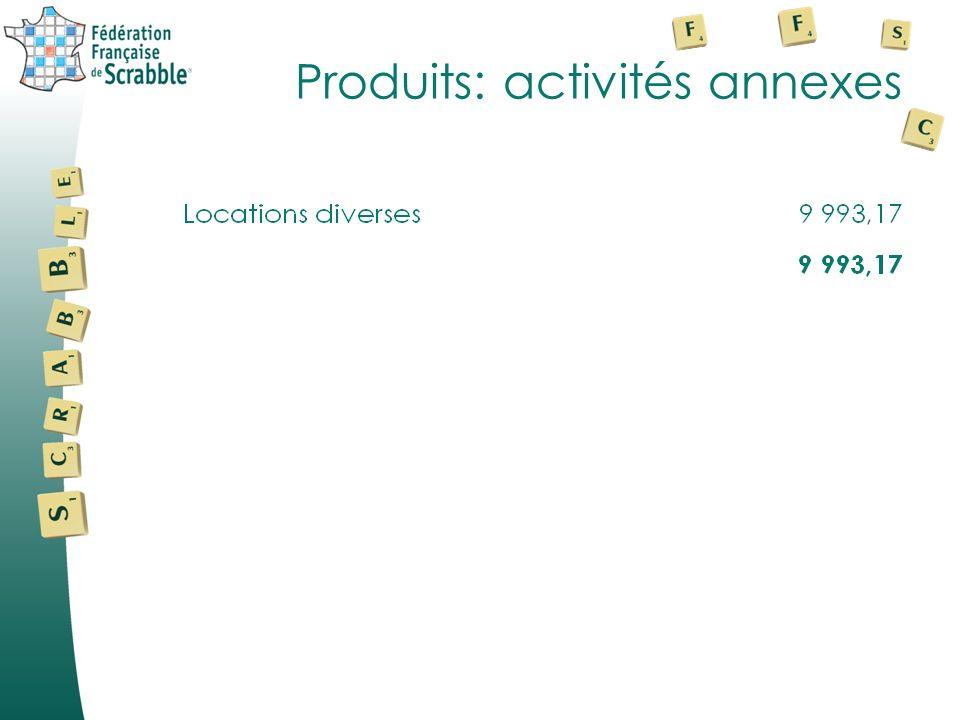 Produits: activités scrabble