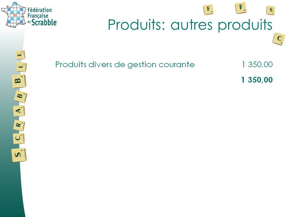 Produits: subventions