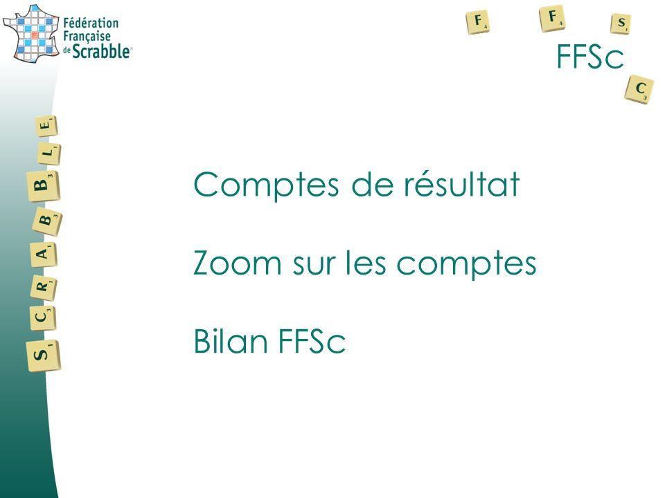 FFSc Comptes de résultat Zoom sur les comptes Bilan FFSc