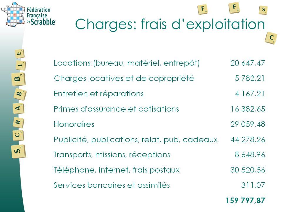 Charges: frais dexploitation