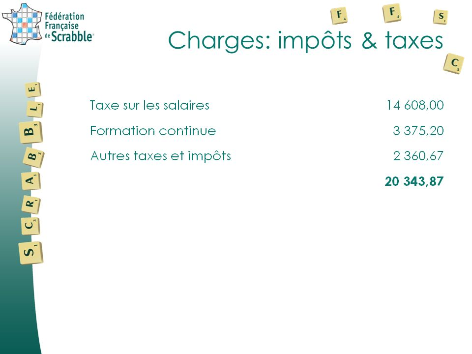 Charges: impôts & taxes