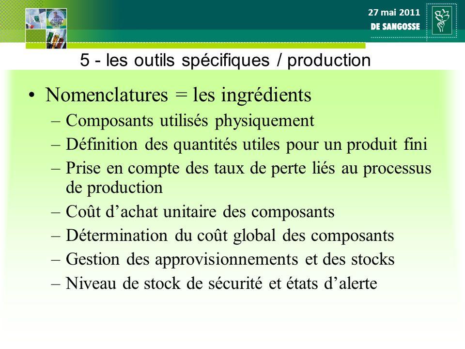 27 mai 2011 5 - les outils spécifiques / production Nomenclatures = les ingrédients –Composants utilisés physiquement –Définition des quantités utiles