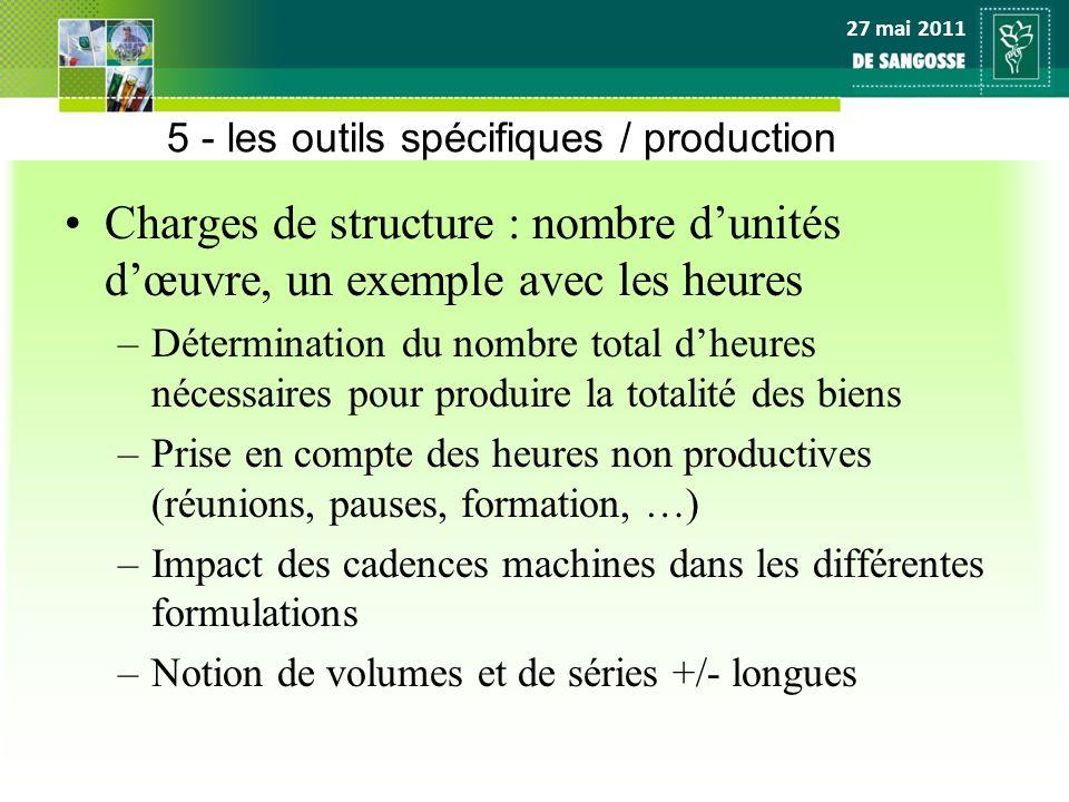 27 mai 2011 5 - les outils spécifiques / production Charges de structure : nombre dunités dœuvre, un exemple avec les heures –Détermination du nombre