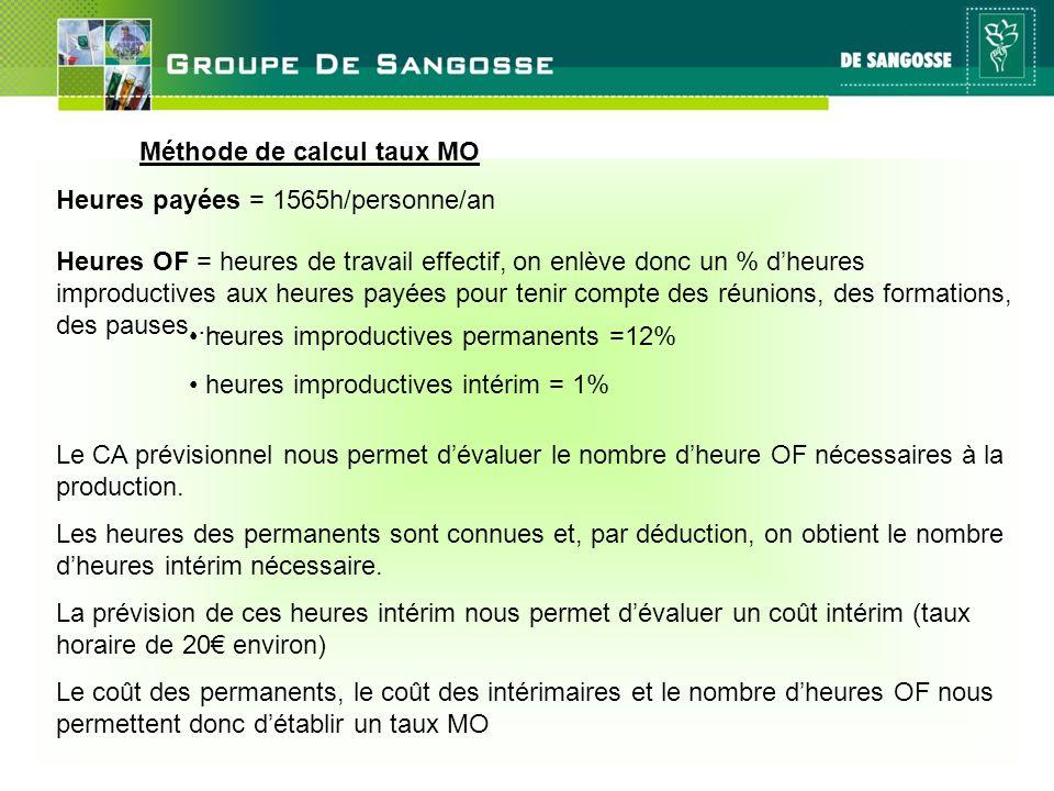 27 mai 2011 Méthode de calcul taux MO Heures payées = 1565h/personne/an Heures OF = heures de travail effectif, on enlève donc un % dheures improducti