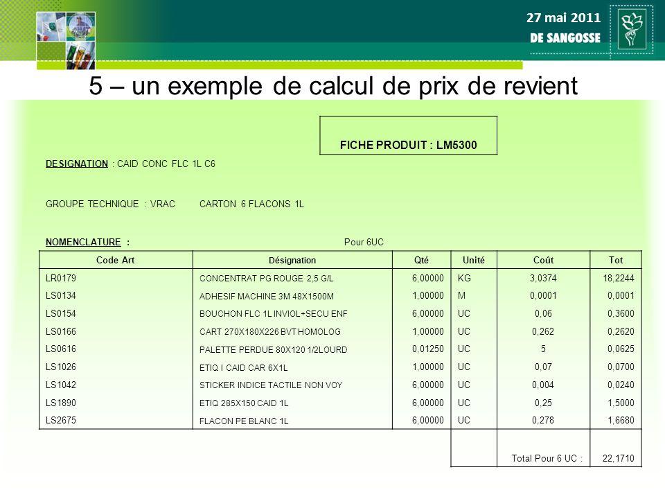 27 mai 2011 5 – un exemple de calcul de prix de revient FICHE PRODUIT : LM5300 DESIGNATION : CAID CONC FLC 1L C6 GROUPE TECHNIQUE : VRACCARTON 6 FLACO