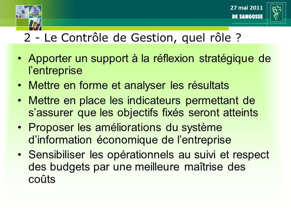 27 mai 2011 2 - Le Contrôle de Gestion, quel rôle ? Apporter un support à la réflexion stratégique de lentreprise Mettre en forme et analyser les résu