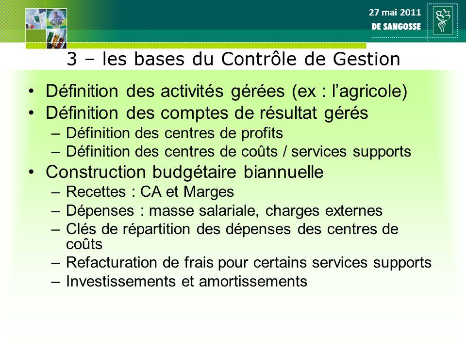 27 mai 2011 3 – les bases du Contrôle de Gestion Définition des activités gérées (ex : lagricole) Définition des comptes de résultat gérés –Définition