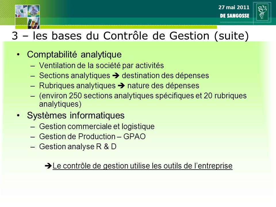 27 mai 2011 3 – les bases du Contrôle de Gestion (suite) Comptabilité analytique –Ventilation de la société par activités –Sections analytiques destin