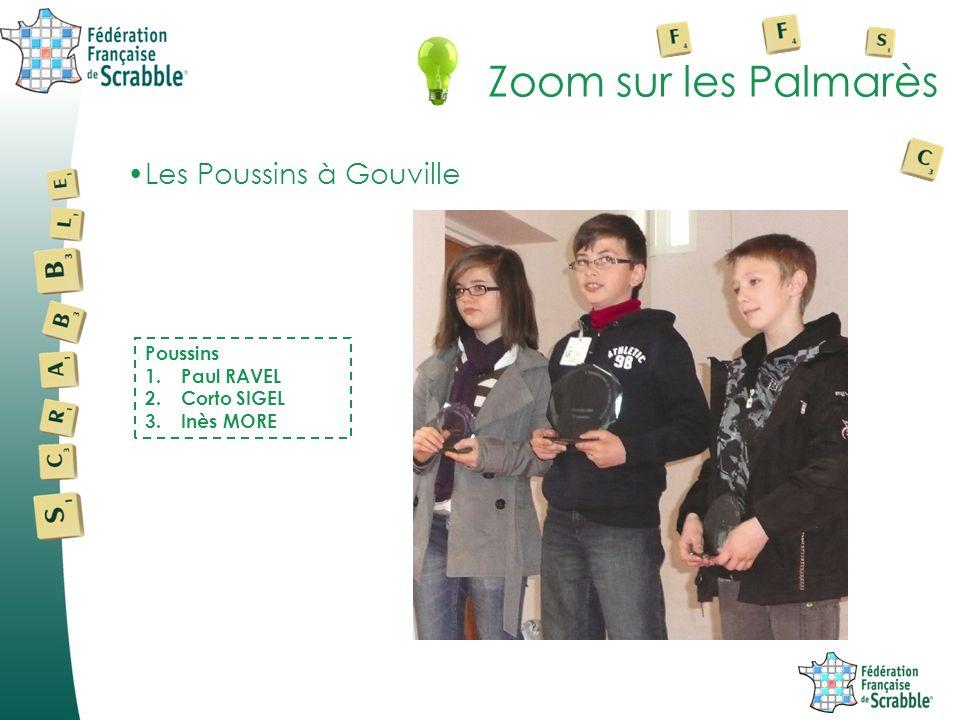 Zoom sur les Palmarès Les Poussins à Gouville Poussins 1.Paul RAVEL 2.Corto SIGEL 3.Inès MORE