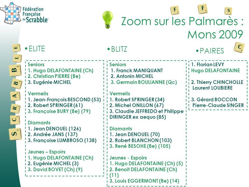Zoom sur les Palmarès : Mons 2009 ELITE Seniors 1. Hugo DELAFONTAINE (Ch) 2. Christian PIERRE (Be) 3. Eugénie MICHEL Vermeils 1. Jean-François BESCOND