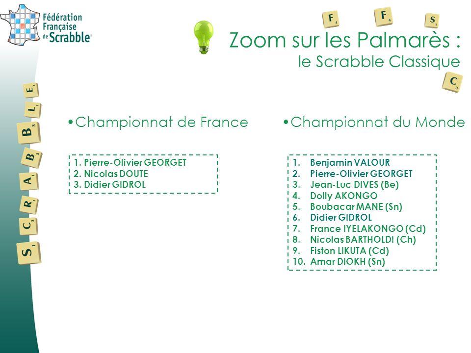 Zoom sur les Palmarès : le Scrabble Classique Championnat de France 1. Pierre-Olivier GEORGET 2. Nicolas DOUTE 3. Didier GIDROL Championnat du Monde 1