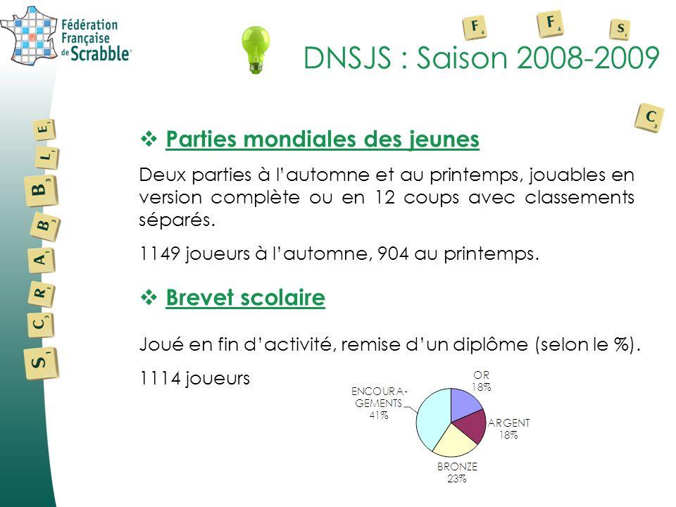 DNSJS : Saison 2008-2009 Parties mondiales des jeunes Deux parties à lautomne et au printemps, jouables en version complète ou en 12 coups avec classe