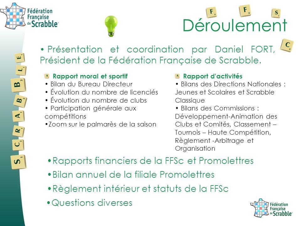 Déroulement Présentation et coordination par Daniel FORT, Président de la Fédération Française de Scrabble. Rapport moral et sportif Bilan du Bureau D