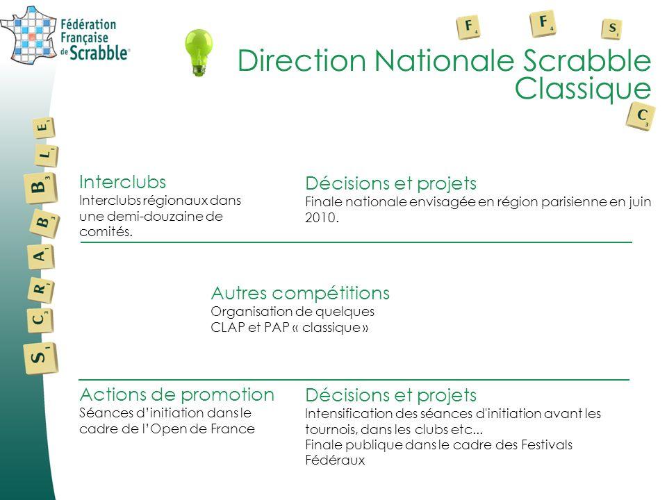 Direction Nationale Scrabble Classique Interclubs Interclubs régionaux dans une demi-douzaine de comités. Décisions et projets Finale nationale envisa