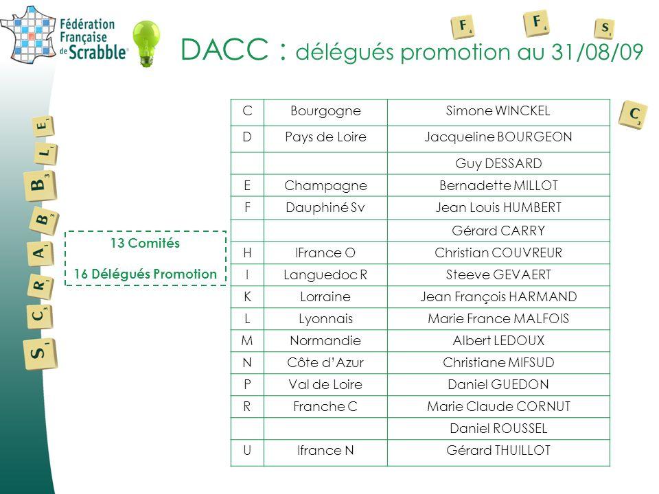 DACC : délégués promotion au 31/08/09 CBourgogneSimone WINCKEL DPays de LoireJacqueline BOURGEON Guy DESSARD EChampagneBernadette MILLOT FDauphiné SvJ