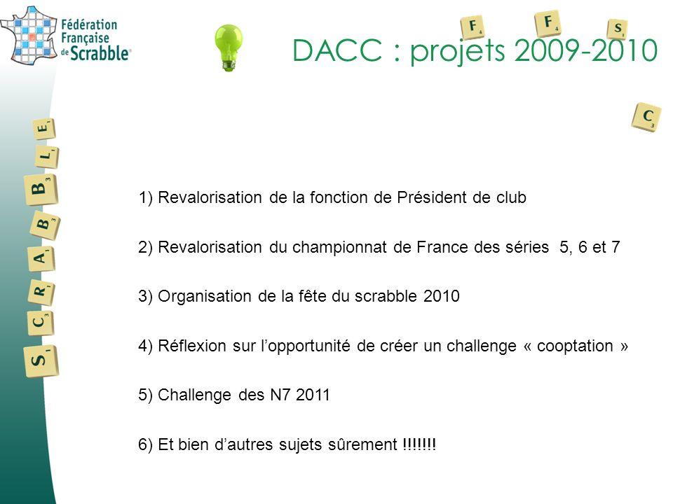 DACC : projets 2009-2010 1) Revalorisation de la fonction de Président de club 3) Organisation de la fête du scrabble 2010 2) Revalorisation du champi