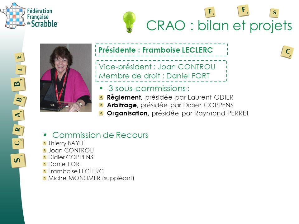 CRAO : bilan et projets 3 sous-commissions : Règlement, présidée par Laurent ODIER Arbitrage, présidée par Didier COPPENS Organisation, présidée par R