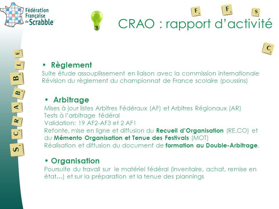 CRAO : rapport dactivité Règlement Suite étude assouplissement en liaison avec la commission internationale Révision du règlement du championnat de Fr