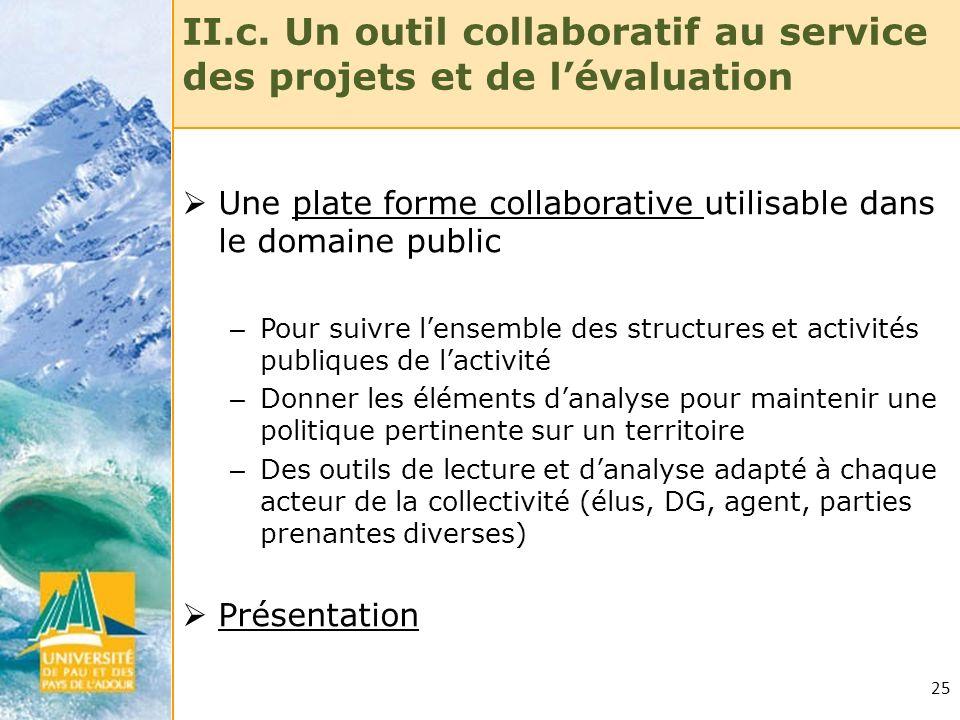 25 II.c. Un outil collaboratif au service des projets et de lévaluation Une plate forme collaborative utilisable dans le domaine public – Pour suivre