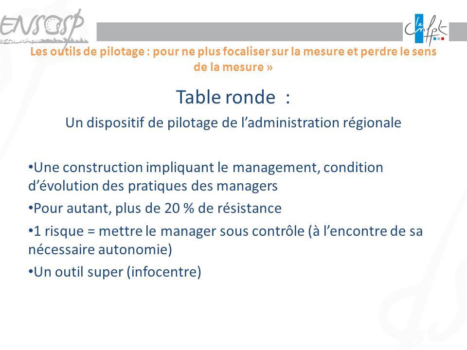 Les outils de pilotage : pour ne plus focaliser sur la mesure et perdre le sens de la mesure » Table ronde : Impliquer les managers dans la RSE .