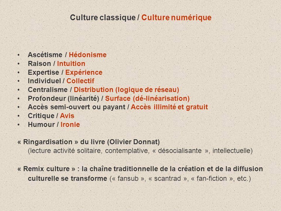 Culture classique / Culture numérique Ascétisme / Hédonisme Raison / Intuition Expertise / Expérience Individuel / Collectif Centralisme / Distribution (logique de réseau) Profondeur (linéarité) / Surface (dé-linéarisation) Accès semi-ouvert ou payant / Accès illimité et gratuit Critique / Avis Humour / Ironie « Ringardisation » du livre (Olivier Donnat) (lecture activité solitaire, contemplative, « désocialisante », intellectuelle) « Remix culture » : la chaîne traditionnelle de la création et de la diffusion culturelle se transforme (« fansub », « scantrad », « fan-fiction », etc.)