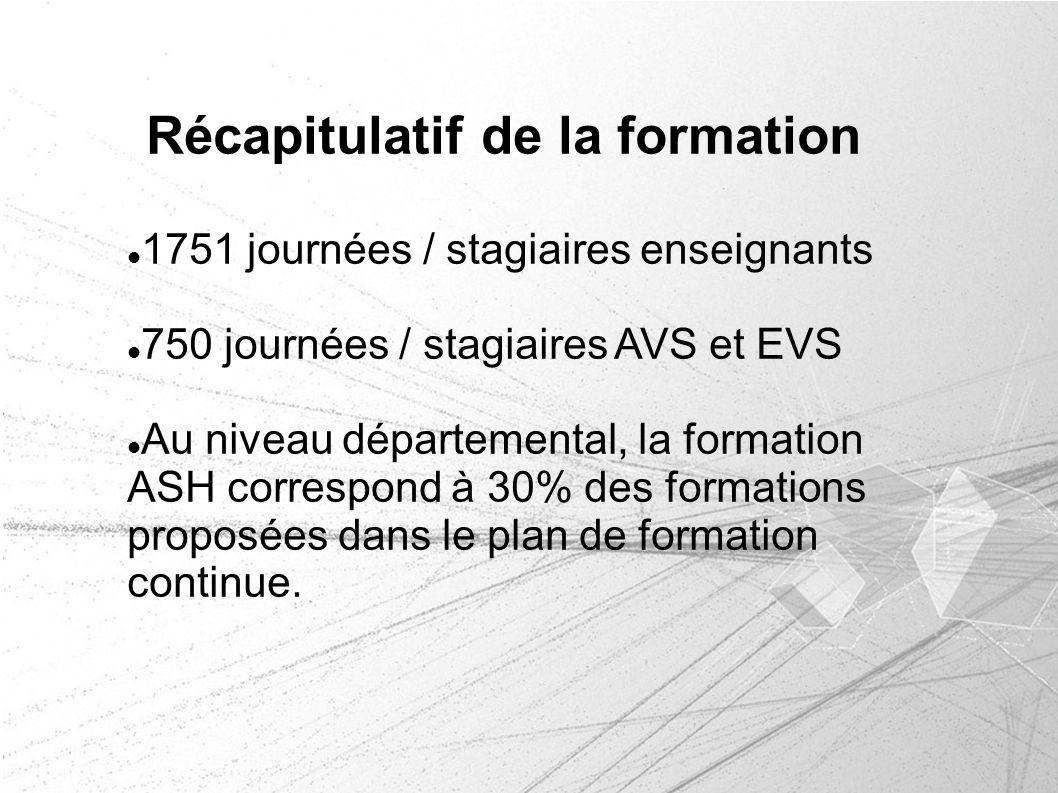Récapitulatif de la formation 1751 journées / stagiaires enseignants 750 journées / stagiaires AVS et EVS Au niveau départemental, la formation ASH co