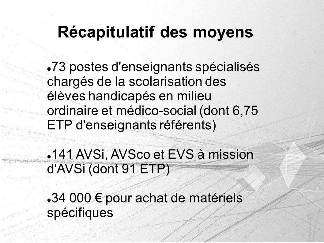 Récapitulatif des moyens 73 postes d'enseignants spécialisés chargés de la scolarisation des élèves handicapés en milieu ordinaire et médico-social (d