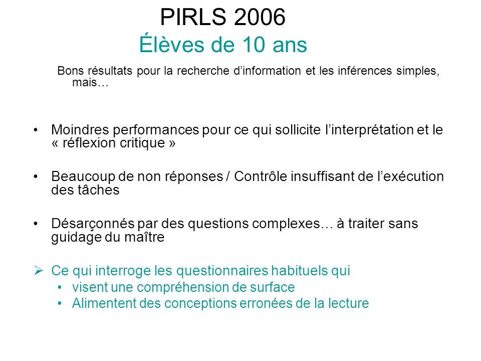PIRLS 2006 Élèves de 10 ans Bons résultats pour la recherche dinformation et les inférences simples, mais… Moindres performances pour ce qui sollicite