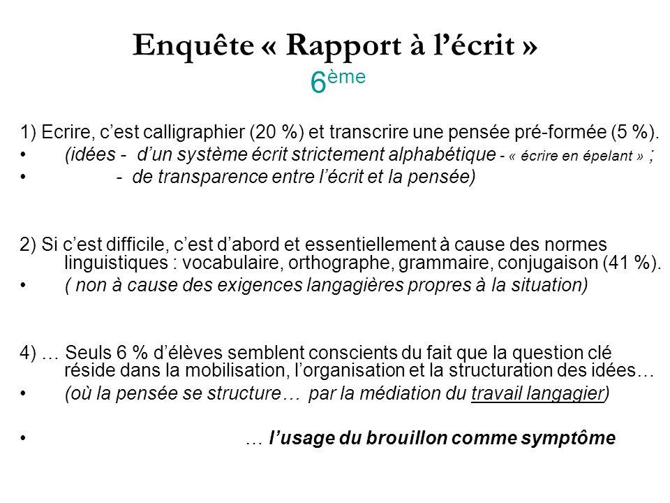 Enquête « Rapport à lécrit » 6 ème 1) Ecrire, cest calligraphier (20 %) et transcrire une pensée pré-formée (5 %). (idées - dun système écrit strictem
