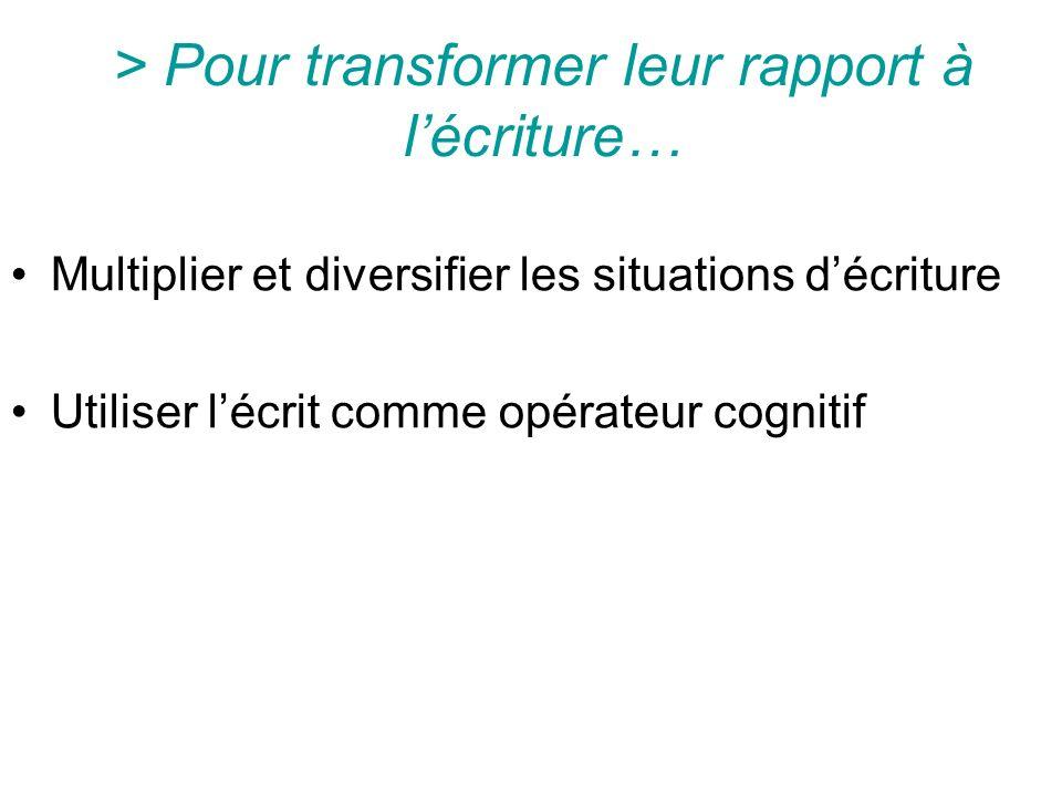 > Pour transformer leur rapport à lécriture… Multiplier et diversifier les situations décriture Utiliser lécrit comme opérateur cognitif