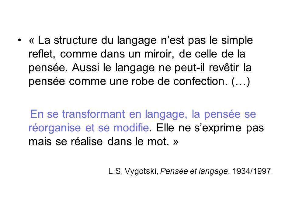 « La structure du langage nest pas le simple reflet, comme dans un miroir, de celle de la pensée. Aussi le langage ne peut-il revêtir la pensée comme