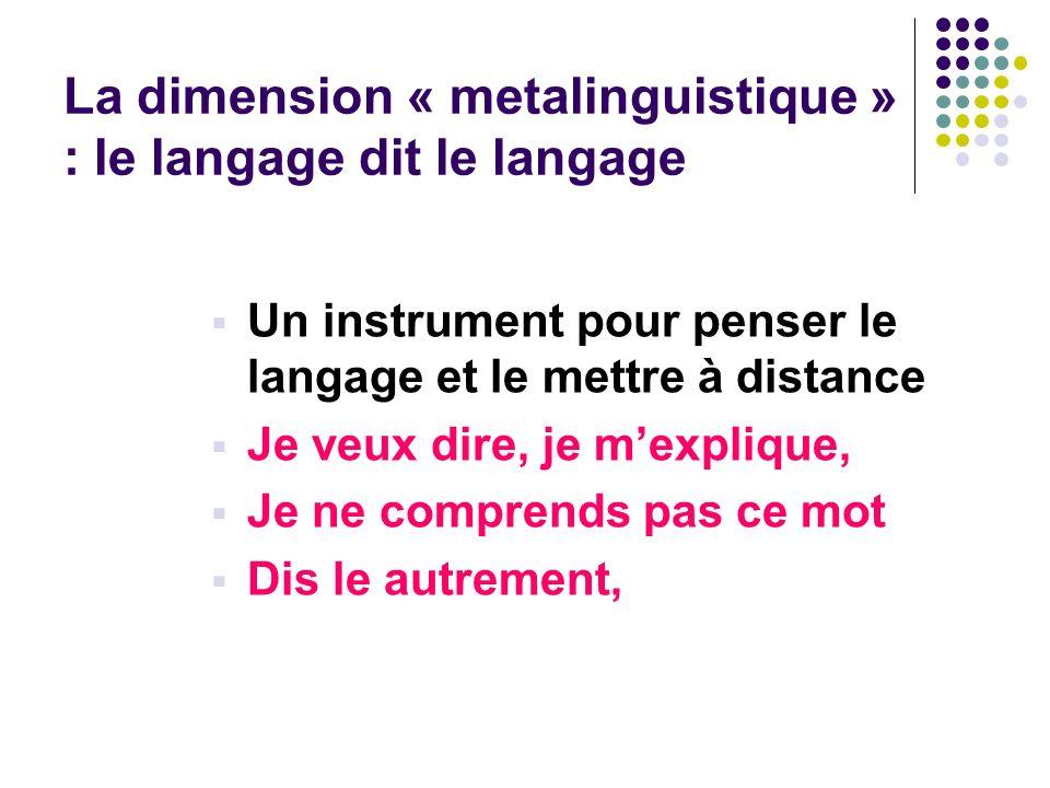 La dimension « metalinguistique » : le langage dit le langage Un instrument pour penser le langage et le mettre à distance Je veux dire, je mexplique,