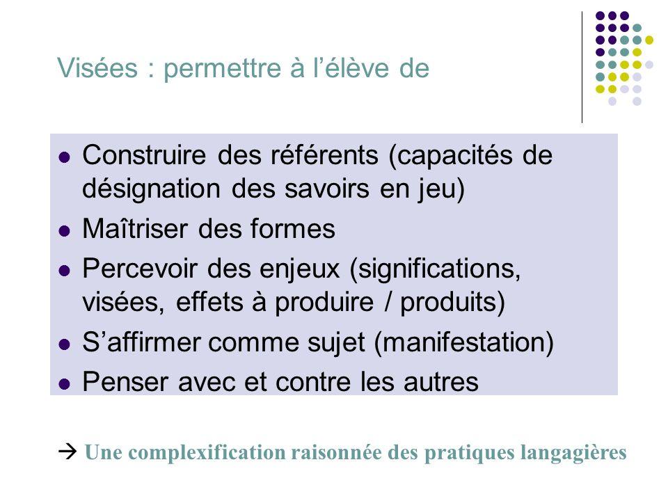 Visées : permettre à lélève de Construire des référents (capacités de désignation des savoirs en jeu) Maîtriser des formes Percevoir des enjeux (signi