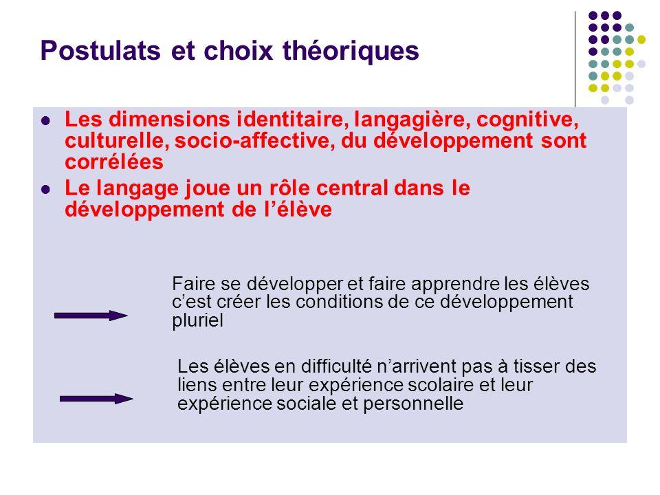 Postulats et choix théoriques Les dimensions identitaire, langagière, cognitive, culturelle, socio-affective, du développement sont corrélées Le langa