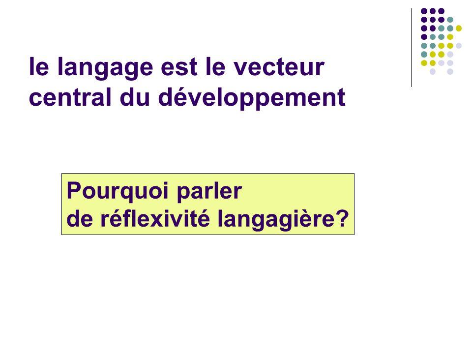 le langage est le vecteur central du développement Pourquoi parler de réflexivité langagière?