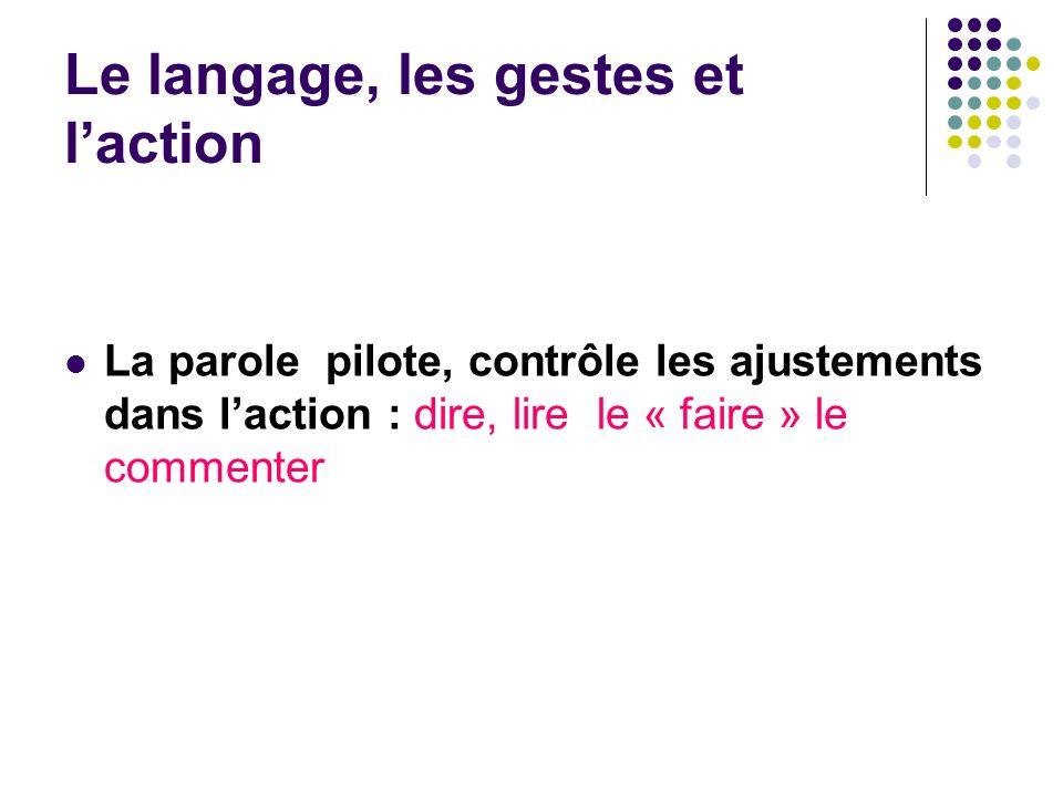 Le langage, les gestes et laction La parole pilote, contrôle les ajustements dans laction : dire, lire le « faire » le commenter