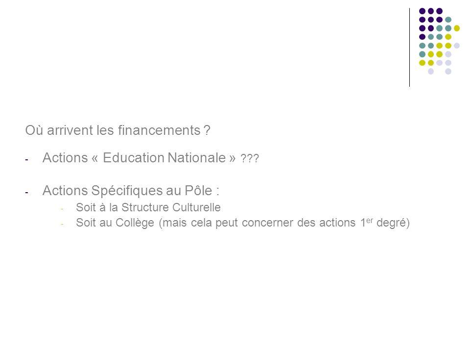 Où arrivent les financements . - Actions « Education Nationale » ??.